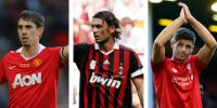 Lionel Messi masuk dalam daftar 10 pemain aktif paling loyal di Eropa