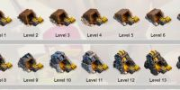 Ini perbedaan visual pada 14 level gold mine Clash of Clans
