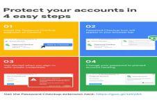 Ini 2 fitur baru Google Chrome untuk lindungi akun & password kamu
