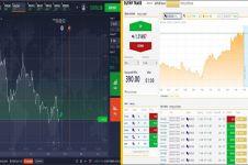 Fenomena online trading binary option