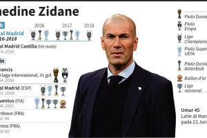 Zidane hengkang, ini ungkapan menyentuh 4 penyerang andalan Madrid