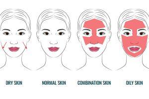 Begini tips mudah menentukan jenis kulit wajah berdasarkan 5 tipe ini