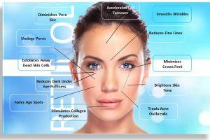 Punya segudang manfaat, perhatikan batasan penggunaan retinol