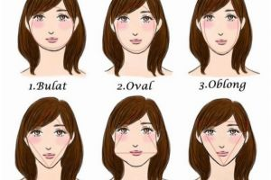 Begini karakter dan percintaan seseorang berdasarkan bentuk wajahnya