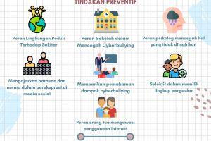 Fenomena cyberbullying dan dampak perkembangan teknologi