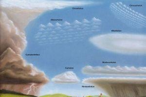 Memprediksi turunnya hujan dengan melihat 6 jenis awan ini