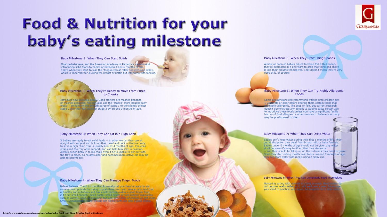 Baby Led Weaning bisa menjadi alternatif Makanan Pendamping ASI