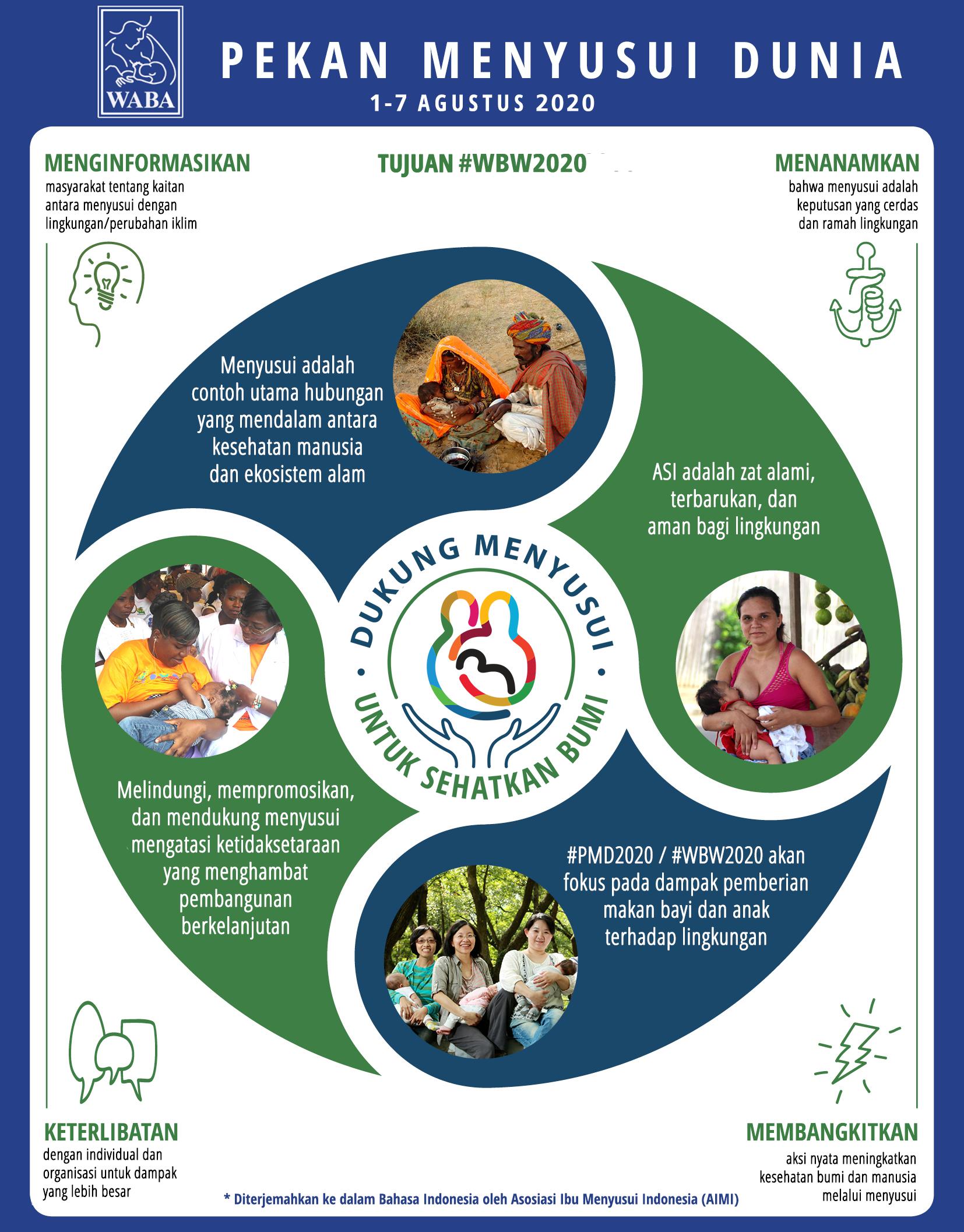 AIMI ajak publik ikut merayakan Pekan Menyusui Dunia 2020