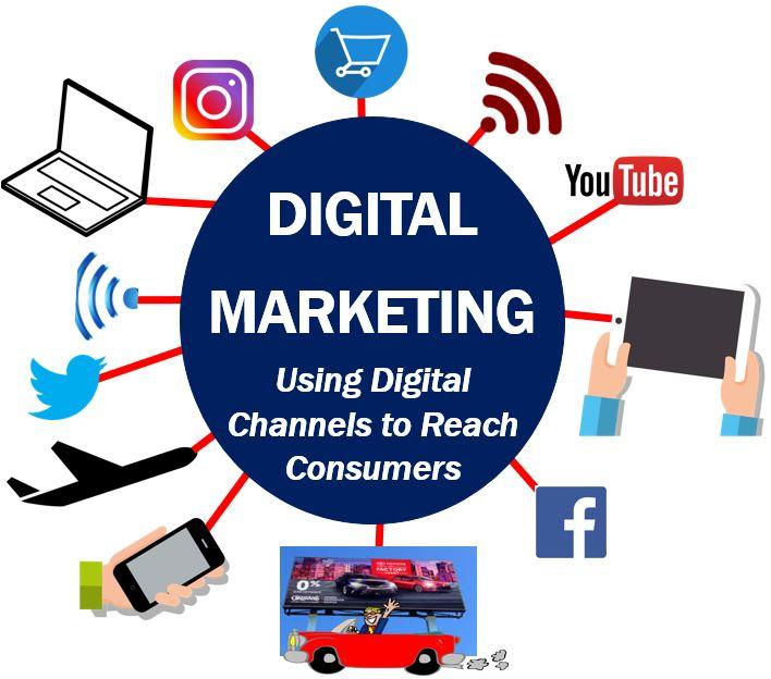 Digital marketing: Cara tepat meningkatkan penjualan di era pandemi