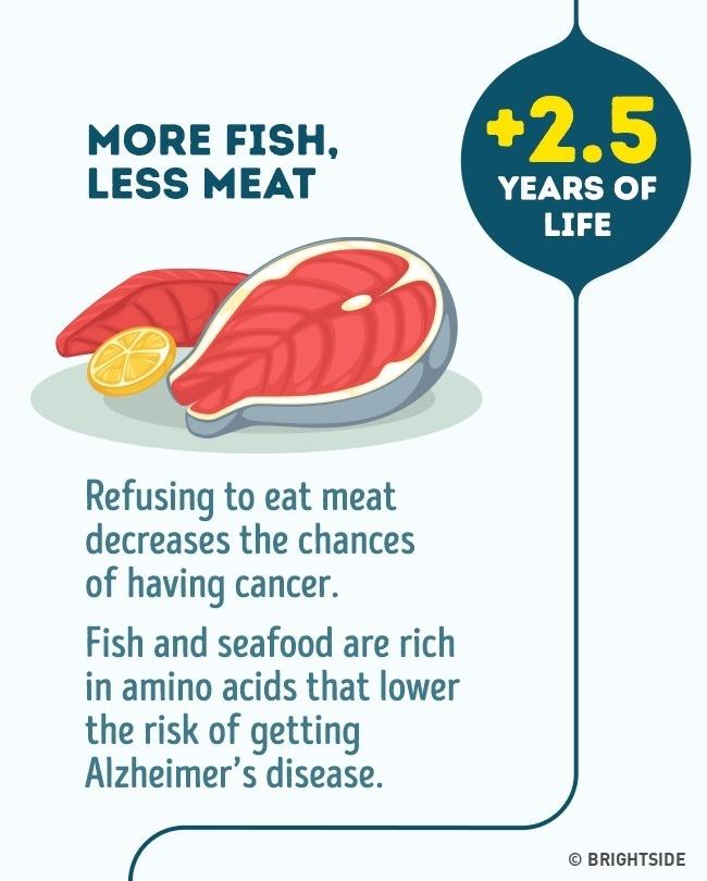 Ikan itu penting