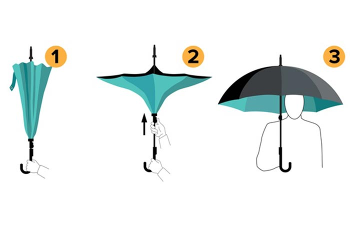5 Barang keren yang wajib kalian punya saat musim hujan