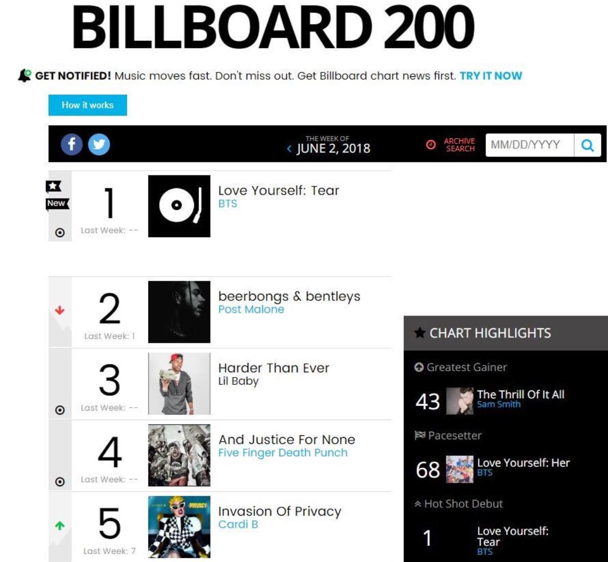 (Source Pict: Billboard)