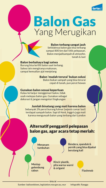 Bahaya Balon