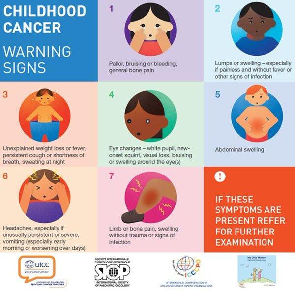 Warning Sign Childhood Cancer