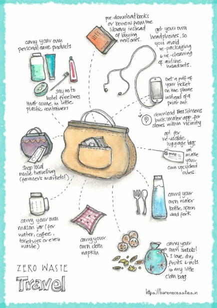 How To Be Zero Waste When Travelling