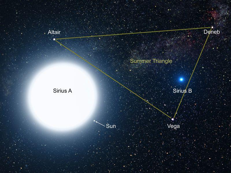 10 Bintang ini jadi yang paling terang di langit malam