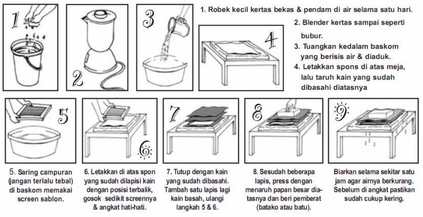 Mahasiswa jadi pengonsumsi kertas terbanyak, gini cara nguranginnya