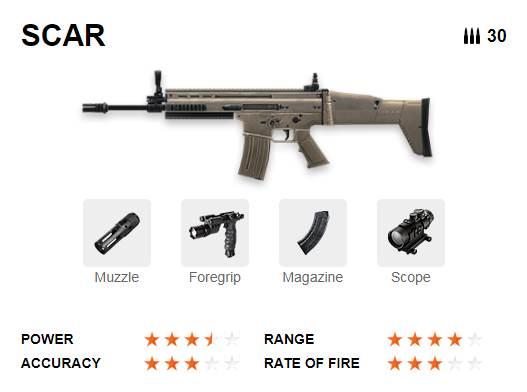 Senjata Scar