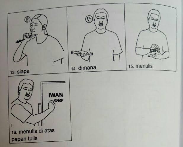 contoh gerakan-gerakan bahasa isyarat yang di dalam kamus atau buku bahasa isyarat