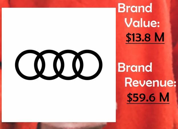 merek paling bernilai forbes