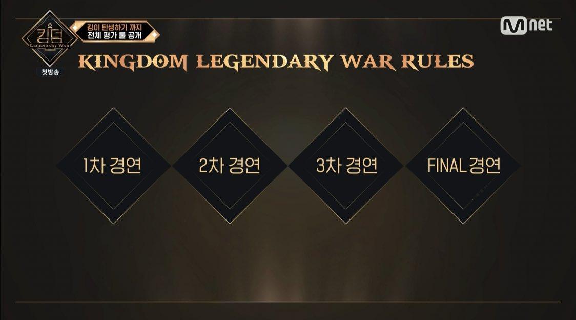 7 Fakta Mnet Kingdom: Legendary War, dari sistem voting sampai hadiah