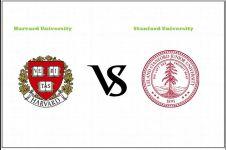 Ini kampus di Amerika yang masuknya lebih susah dibanding Harvard