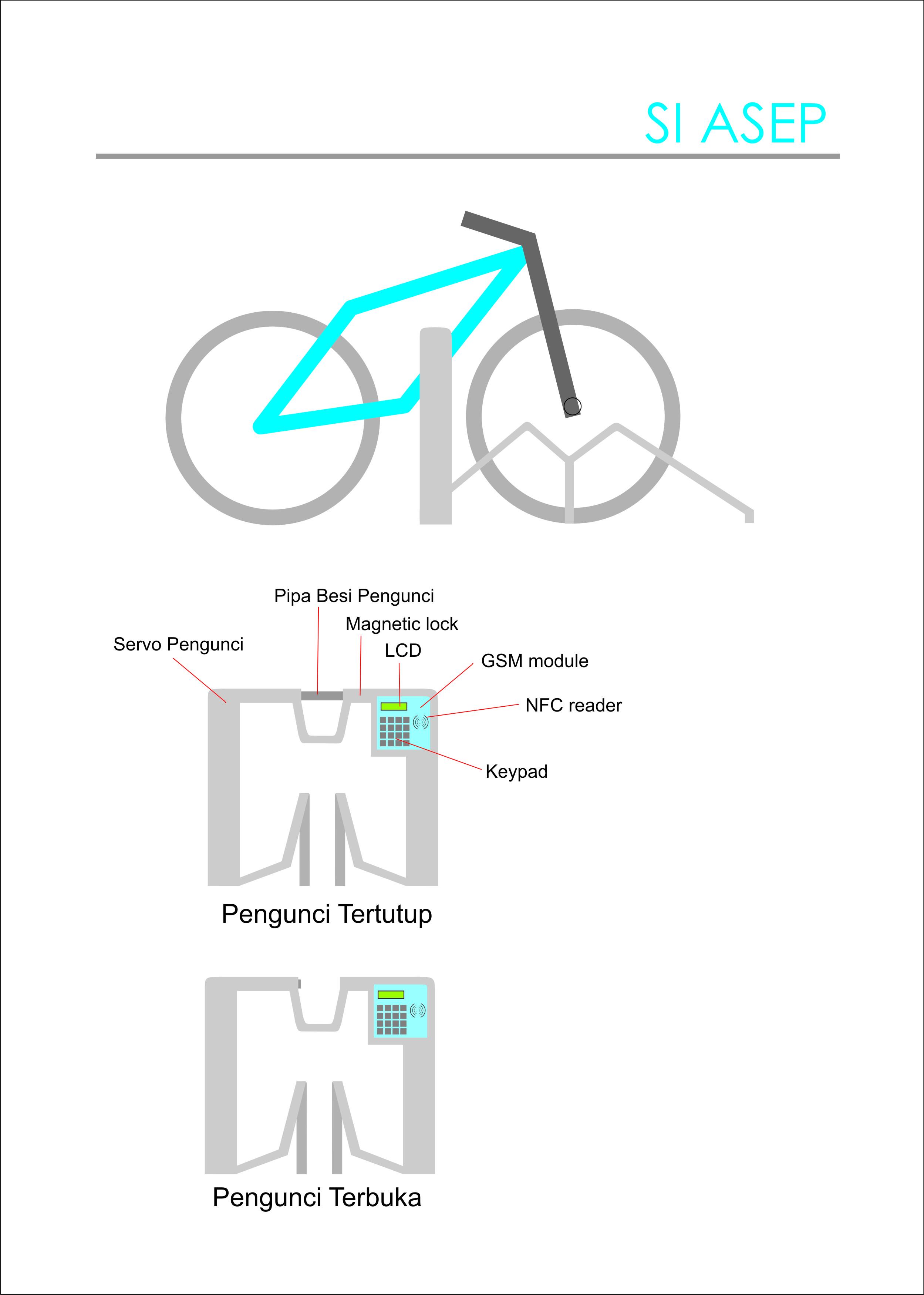 'Si Asep' pengaman sepeda smart card pertama dunia buatan UGM