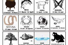 Nggak cuma Yunani, orang Batak ternyata juga punya 12 zodiak sendiri