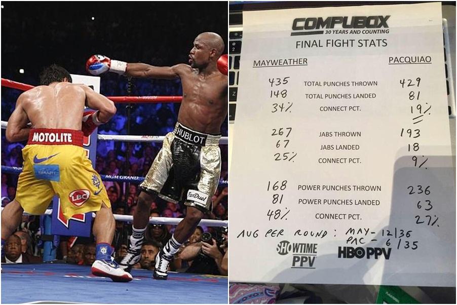 Ini bocoran penilaian juri duel Mayweather vs Pacquiao