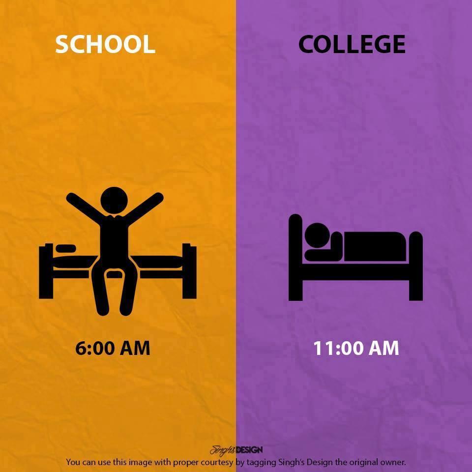 8 Gambar ini akan membuat kamu sadar perbedaan sekolah dan kuliah