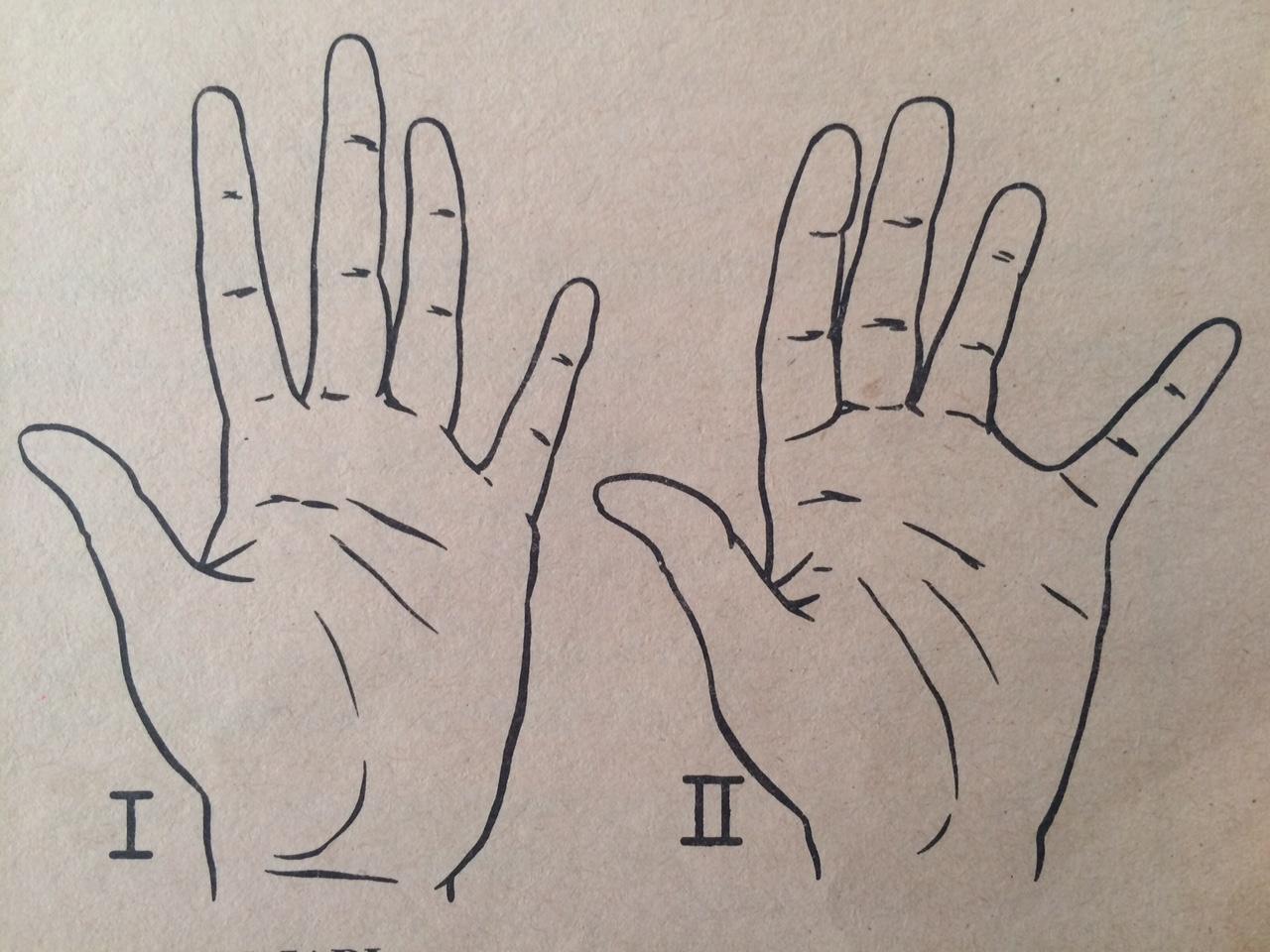 Ungkap kepribadian kamu dari jarak rentang jari