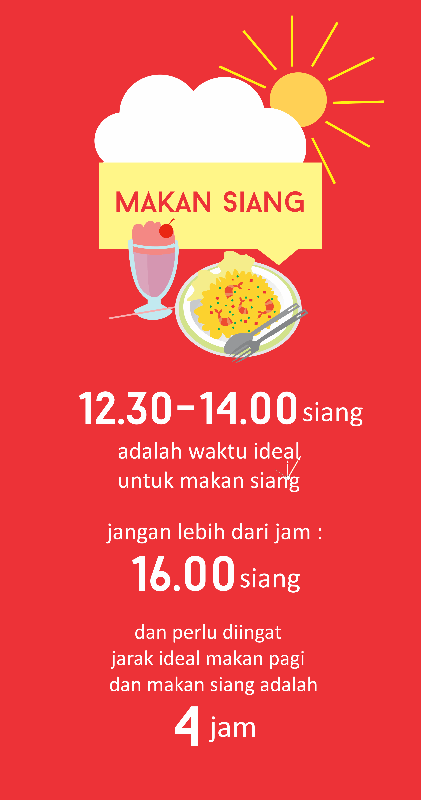 INFOGRAFIS: Tips waktu makan ideal