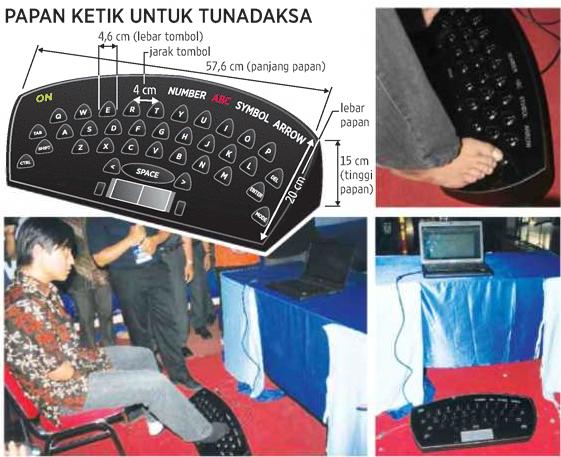 Inspiratif! Anak-anak muda Indonesia ciptakan teknologi untuk difabel