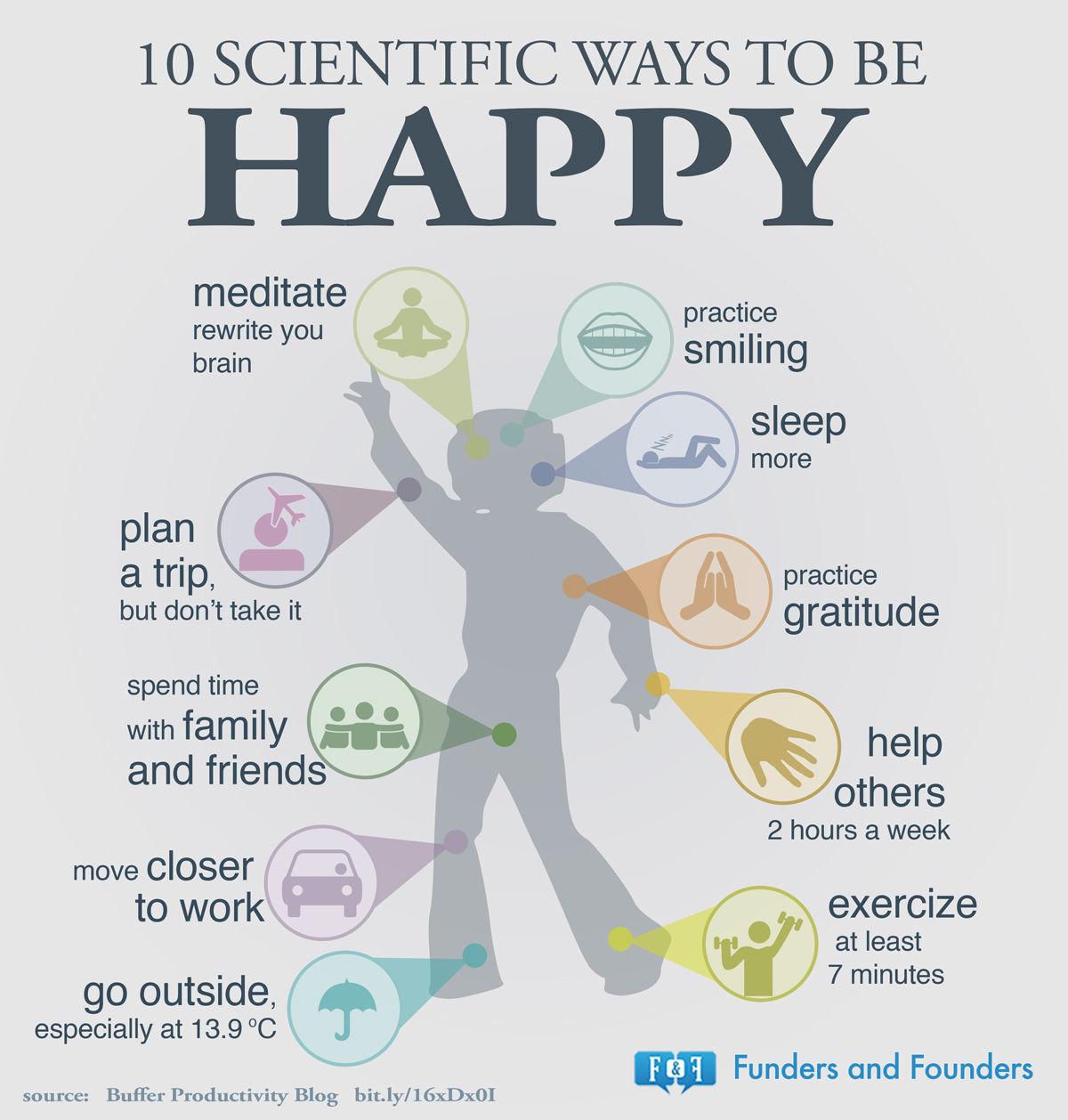 10 Cara simpel & ilmiah ini bikin kamu cepat raih kebahagiaan hidup!
