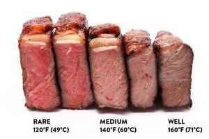 Suka makan steak tingkat kematangan well done ternyata 'keliru'