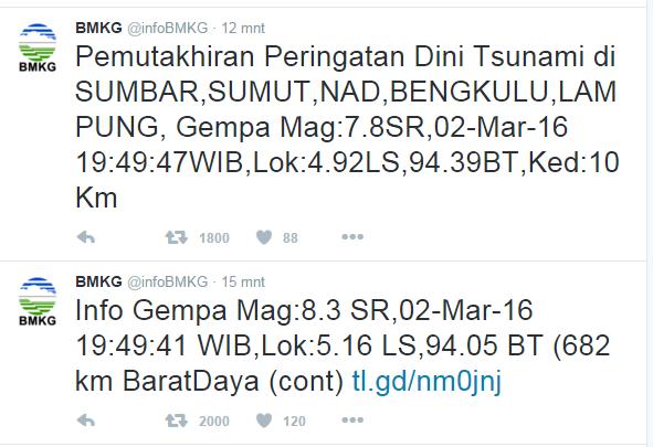 Gempa guncang kepulauan Mentawai, BMKG beri Peringatan Dini Tsunami