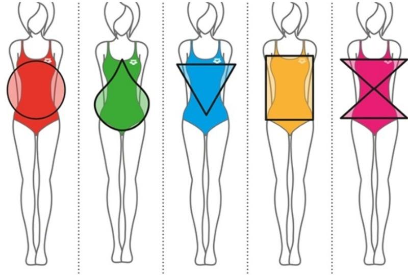 5 Tipe bentuk tubuh cewek dan pakaian yang cocok digunakan