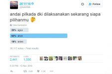 Polling Twitter Iwan Fals, Ahok menang jika Pilkada digelar saat ini