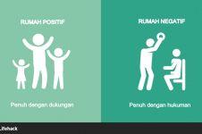 8 Perbedaan kondisi rumah positif dan negatif ini sebaiknya kamu tahu
