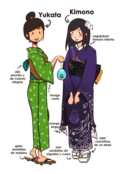 Beda Kimono dan Yukata © 2017 brilio.net