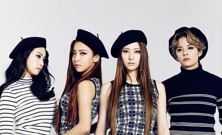 Какая мужская k-pop группа тебе подойдет?