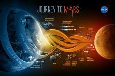 Ingin pergi ke Mars? Ini lho estimasi biaya yang harus kamu keluarkan