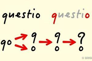 Asal usul 7 tanda populer ini akhirnya terungkap, nggak penasaran lagi