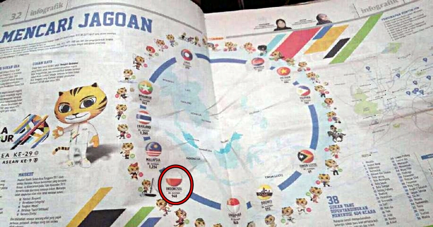 Surat kabar Malaysia juga muat bendera Indonesia terbalik, duh!