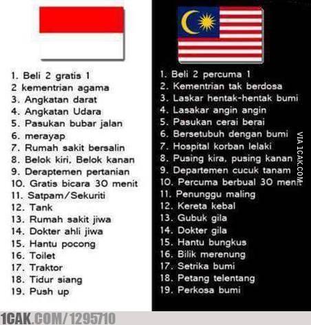 10 Meme terjemahan Indonesia - Malaysia ini bikin ketawa ...