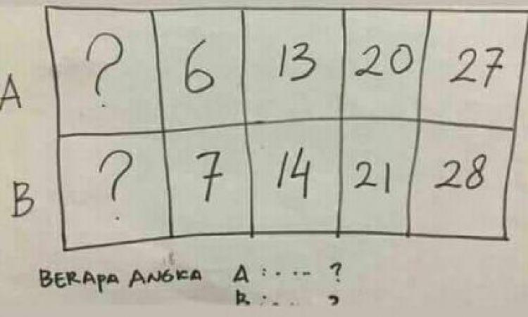 Ngaku IQ tinggi? Yuk tes kemampuanmu melalui kuis ini