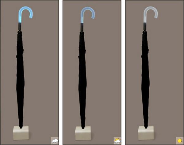 payung canggih terkini thecoolist.com