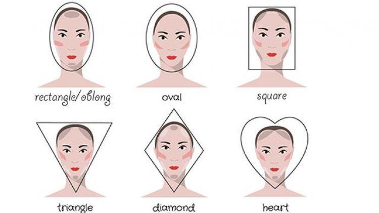 Bentuk wajah bisa ungkap bakat terpendam, buktikan lewat gambar ini