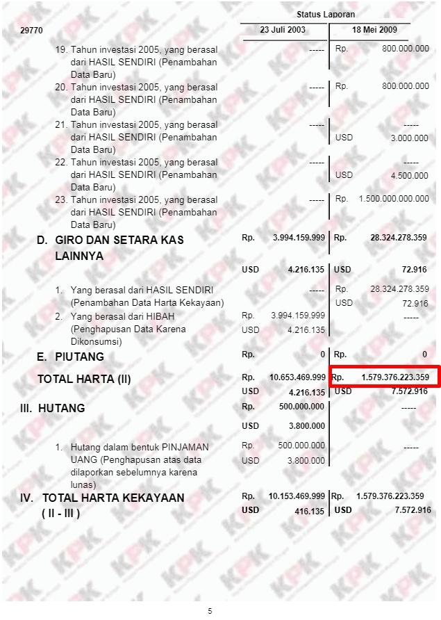 harta kekayaan Prabowo  © 2018 brilio.net