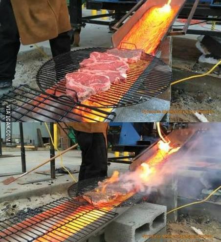 skill masak next level © 2019 berbagai sumber